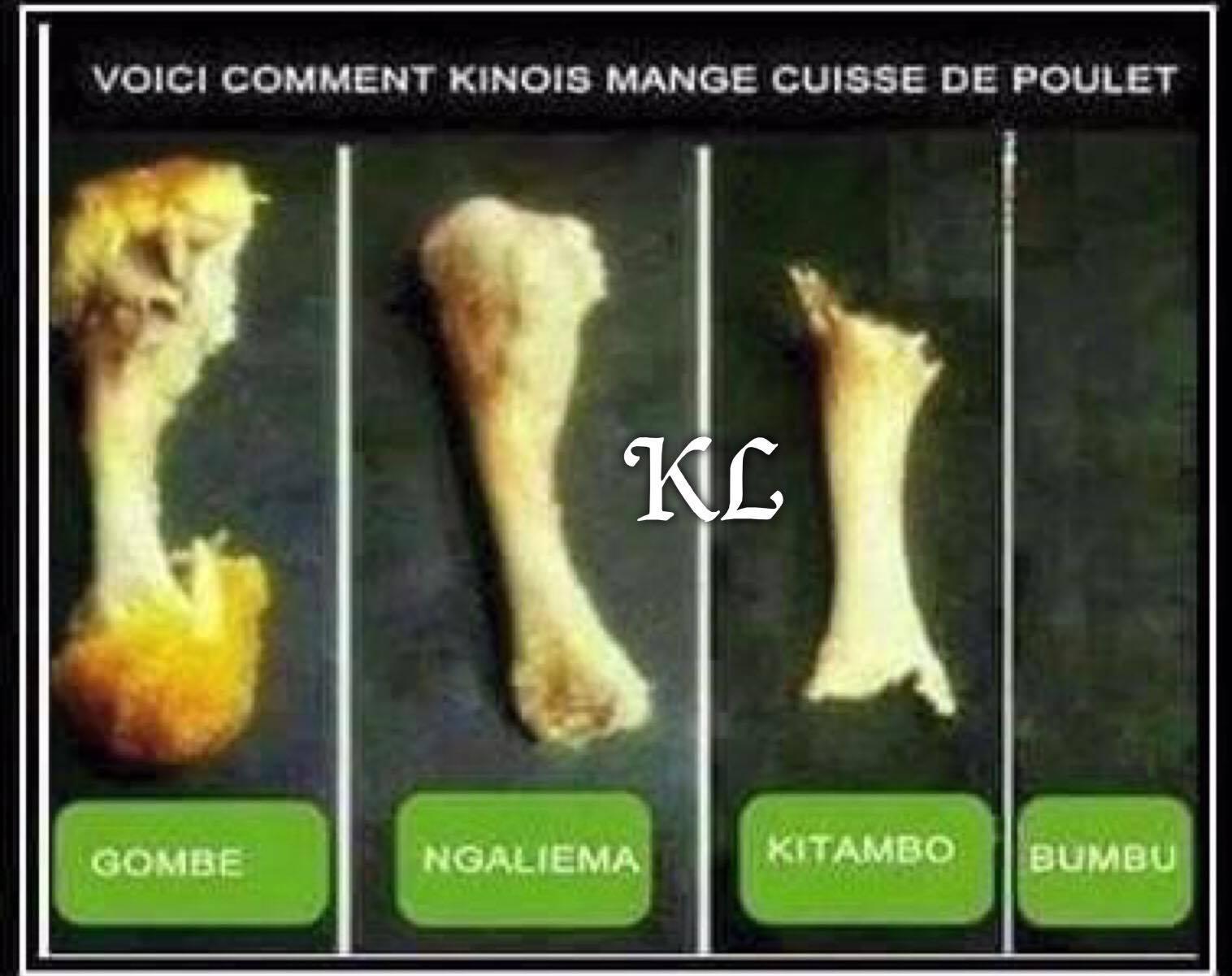 Voici comment les Congolais de Kinshasa (kinois) mangent cuisse de poulet