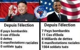 Entre les deux présidents « Kim Jong-un et Barak H. Obama » Qui est un peu démocrate ?