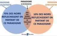 Les Noirs/Africains face aux paradigmes euro-centriques et afro-centriques : dans quel paradigme se trouvent les Noirs/Africains ? L'illustration ci-jointe d'Oteng Bodiako, montre dans quel paradigme les Noirs/Africains se trouvent majoritairement « Le paradigme euro-centriste »