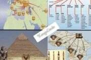 L'histoire et la géostratégie vont de pair : l'histoire fait partie intégrante de la géostrategie; l'histoire n'est pas seulement l'étude des faits et des événements du passé, l'histoire est-elle également une histoire, c'est la construction d'une image du passé par les historiens qui tentent de décrire, d'expliquer ou de revivre les temps passés